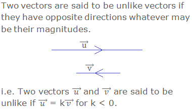 Two vectors are said to be unlike vectors if they have opposite directions whatever may be their magnitudes.  i.e. Two vectors ( u ) ⃗ and ( v ) ⃗ are said to be unlike if ( u ) ⃗ = k( v ) ⃗ for k < 0.