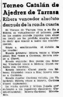 Recorte de Prensa de Mundo Deportivo sobre el Torneo de la Fiesta Mayor 1936