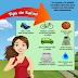 Tips para cuidar nuestra salud