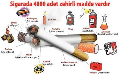 sigarnın içindeki maddeler nedir