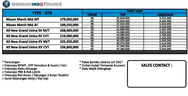 Promo Harga Nissan March 2017