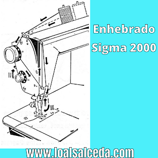 Enhebrado maquina de coser Sigma 2000