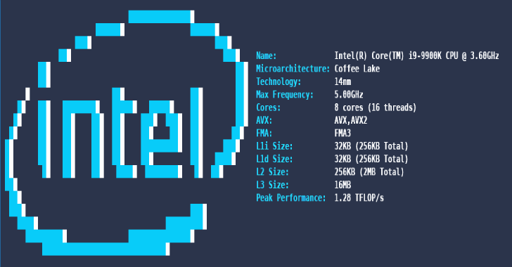 CPUFetch : Simplistic Yet Fancy CPU Architecture Fetching Tool
