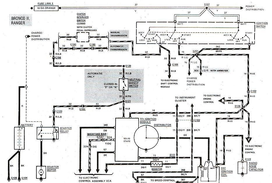 1983-1988 Ford Bronco II Start Ignition Wiring Diagram