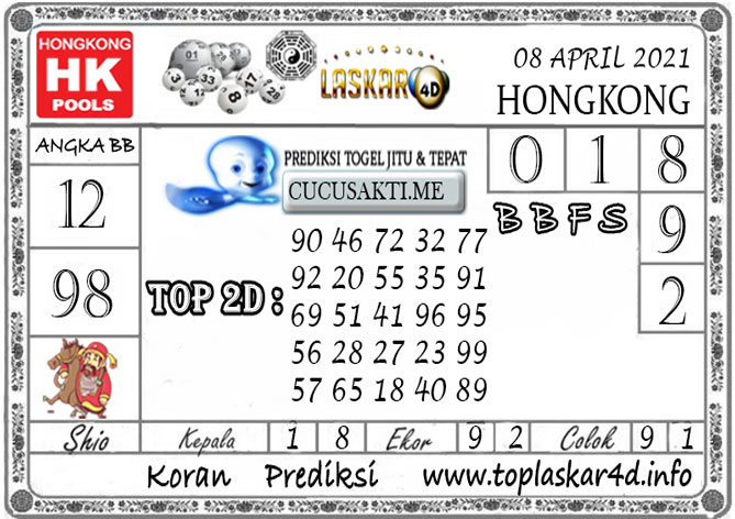Prediksi Togel HONGKONG LASKAR4D 08 APRIL 2021