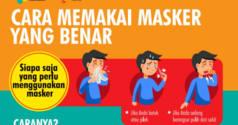 Bagaimana Cara Memakai Masker yang Baik dan Benar ...