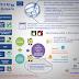 Πρόσκληση για επιχειρηματικά σχέδια στο INTERREG V-A Ελλάδα-Βουλγαρία
