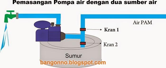 Cara Menyambung Kabel Pompa Air Shimizu Bangno Id