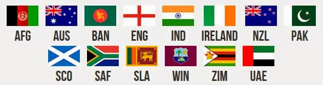World Cup 2015 Schedule List Pdf