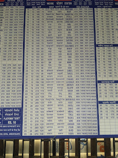 Borivali Station Ticket Fare Chart (Central Line)