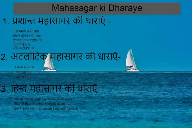 Mahasagar ki Dharaye | महासागरीय धाराएँ (Ocean Currents)