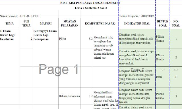 Kisi-Kisi PTS Atau UTS Kelas 5 Semester 1 K13 Revisi 2018 TA 2019/2020