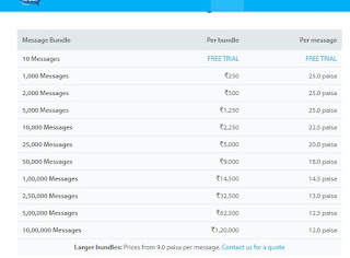 sms plans and pricing