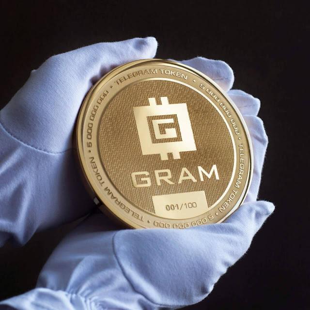telegram-ton-gram