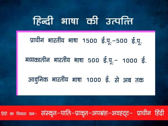 हिन्दी भाषा की उत्पत्ति |