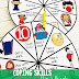 Coping Skills Clip Wheels