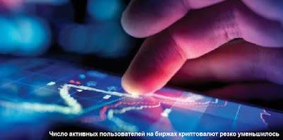 Число активных пользователей на биржах криптовалют резко уменьшилось