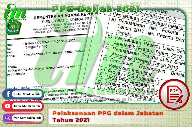 Pelaksanaan PPG dalam Jabatan Tahun 2021