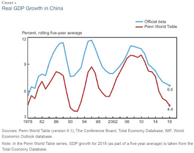 Will China Be Caught in the Middle-Income Trap?