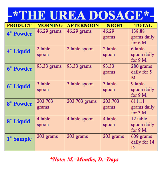 how much ayurvedic urea to take dosage usage guide dose online