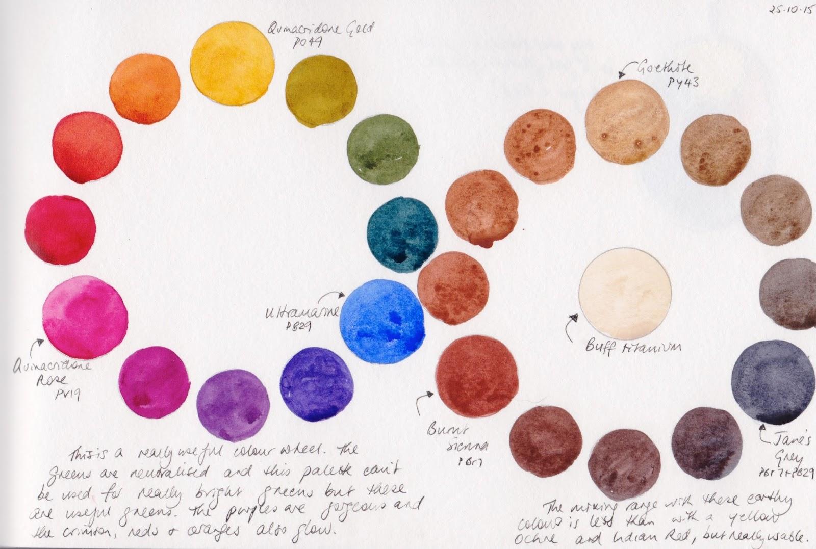 Jane Blundell Artist My Smallest Palette Great For
