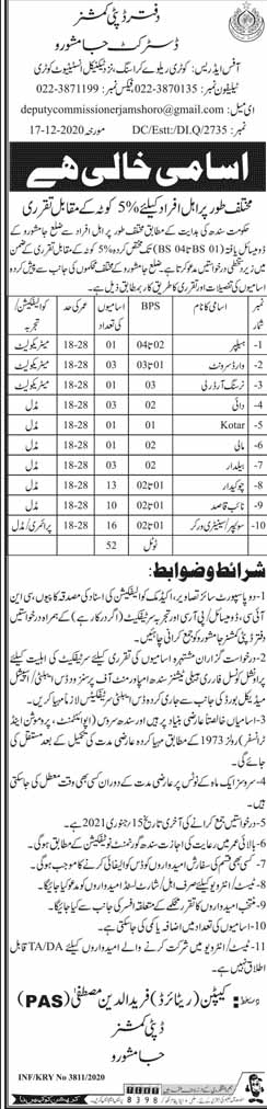 2021 Latest Jobs in Sindh Police for Deputy Commissioner