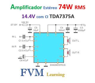 Amplificador Estéreo 74W RMS 14.4V com CI TDA7375A