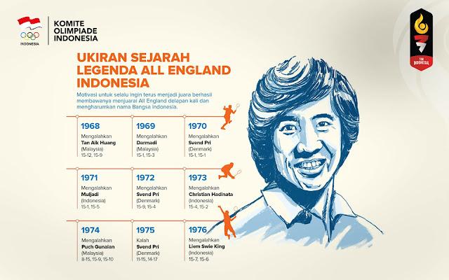 Sejarah Legenda All England Indonesia Rudi Hartono