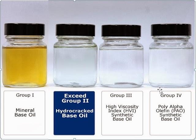 Mengenal Jenis Base Oil Pada Oli Pelumas Mesin