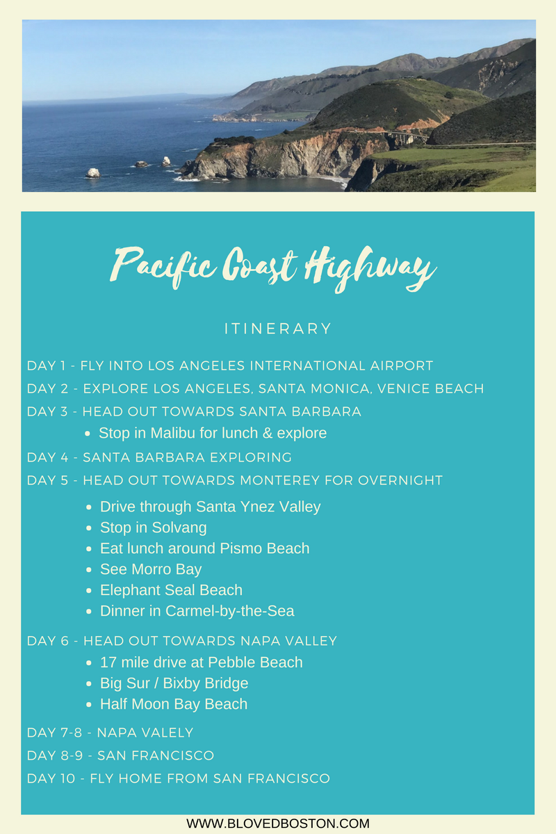 road trip, california trip planning, pacific coast highway, how to plan a road trip, what to see in california, what to do in california