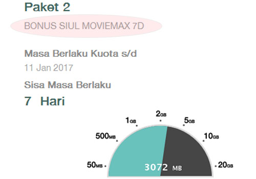 BONUS : Lingkaran dalam warna PINK,adalah  BONUS  3 MB - Bonus Siul MoviemMax 7 D yang pernah saya terima dari isi ulang Tri.