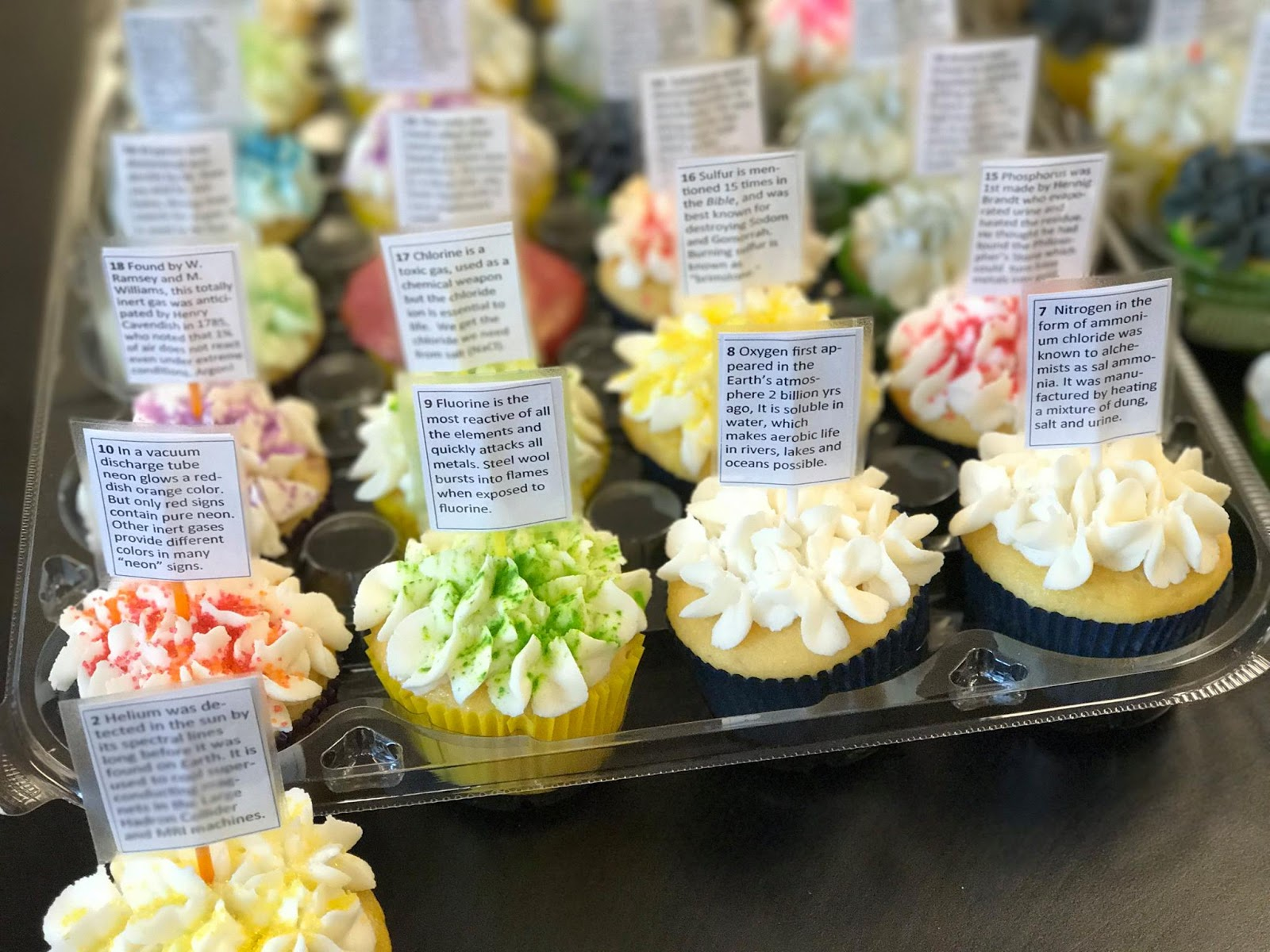 tk peggy periodic table of cupcakes easy