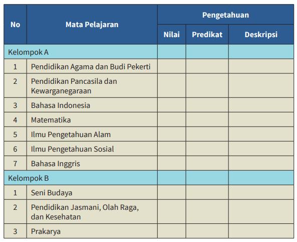 Contoh Format Resmi Raport K13 SMP Revisi 2017