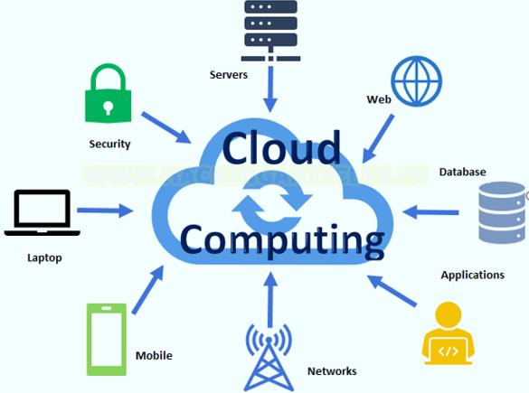 Multiple Ways to Setup Cloud Pentest Lab using OwnCloud