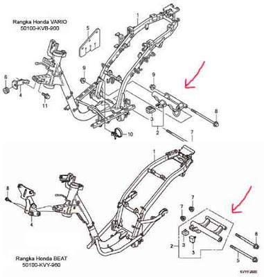 penjelasan-frame-pada-sepeda-motor