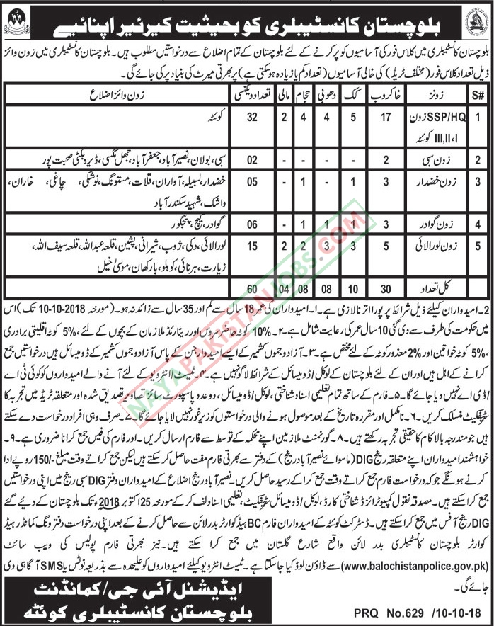 Latest Vacancies Announced in Balochistan Constabular Quetta 11 October 2018 - Naya Pakistan