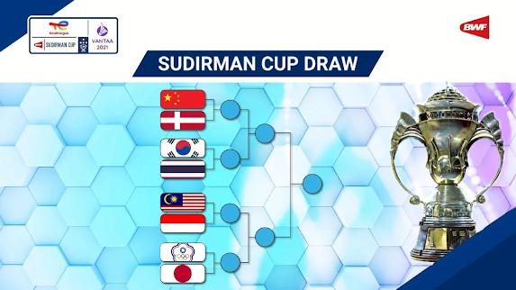 Malaysia vs Indonesia Di Pentas Suku Akhir Piala Sudirman 2020