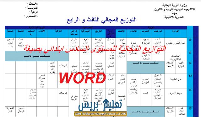 جميع توازيع وحدات اللغة العربية للمستوى السادس ابتدائي