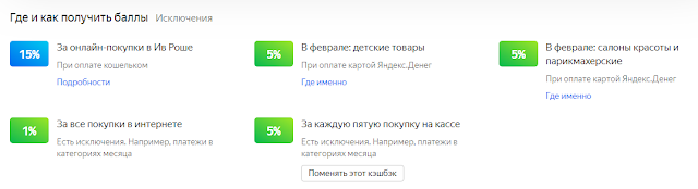 Кэшбэк с картой Яндекс.Деньги