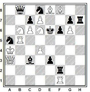 Problema de mate en 2 compuesto por Herbert Ahues (Het Parool 1976)