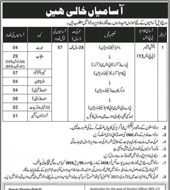 ECP Jobs 2019 For Election officer (Bps-17) | Election Commission of Pakistan PO Box 1418