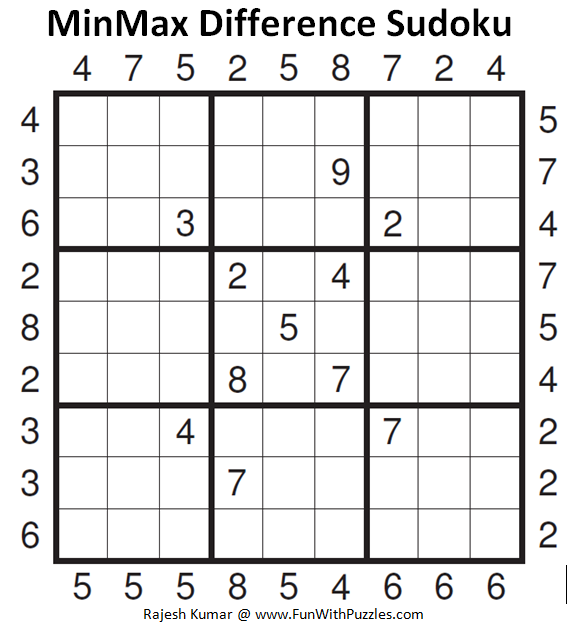 MinMax Difference Sudoku (Fun With Sudoku #199)