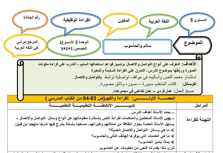جذاذات الوحدة 3 الأسبوع 1 المستوى 5 مرشدي في اللغة العربية للمستوى الخامس