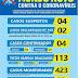 Sobe para 4 o número de casos confirmados de Covid-19 em Mundo Novo-BA