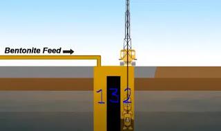 Diaphragm Wall Construction Methodology