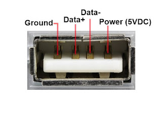 USB: Ground / Data+ / Data- / Power (5VDC)