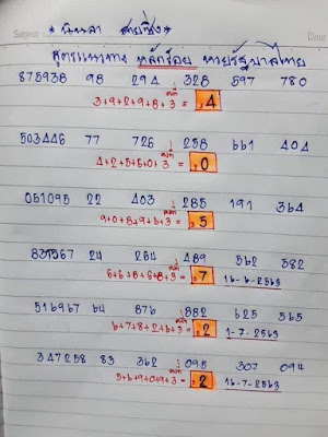 Thailand Lottery 3up Win Result Today Facebook Timeline 16 July 2020