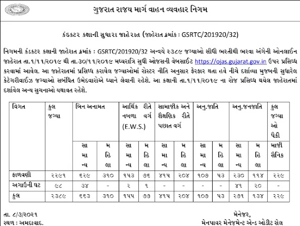 official Notification GSRTC Conductor Bharti 2021