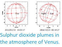https://sciencythoughts.blogspot.com/2019/03/sulphur-dioxide-plumes-in-atmosphere-of.html