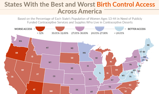 States With the Best and Worst Birth Control Access Across America